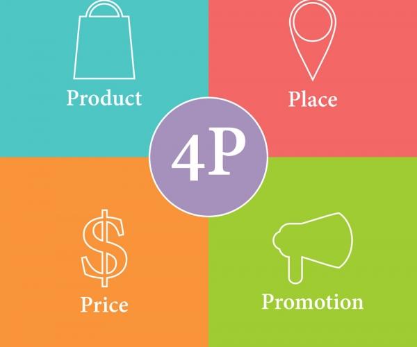 آمیخته بازاریابیMarketing Mix یا 4P چیست؟